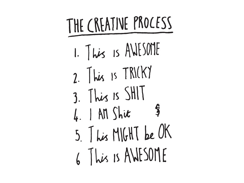 the-creative-process-dribbble